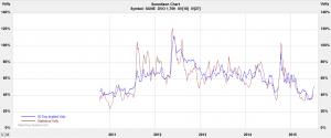 071015-sune-volatility