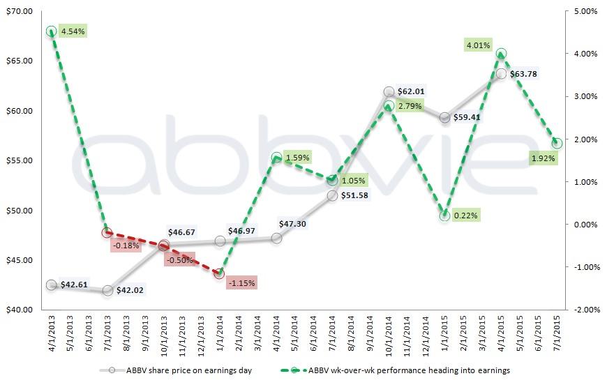 biotech-stocks-ABBV-stock