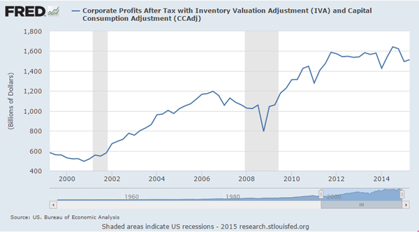 Executive stock options and earnings management