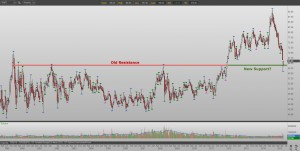 walmart stock price chart wmt