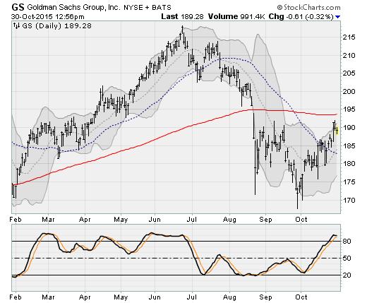 10-31-15-GS