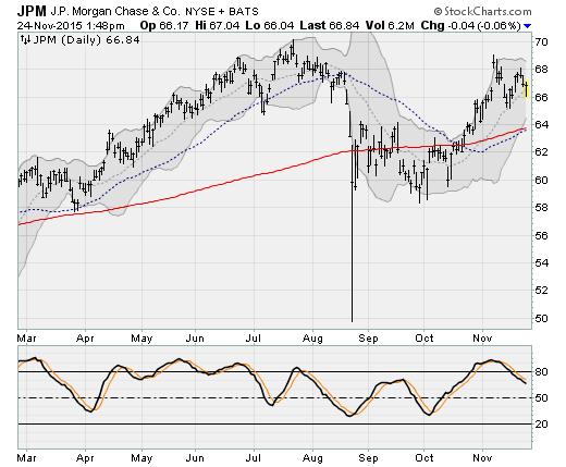11-25-15-JPM