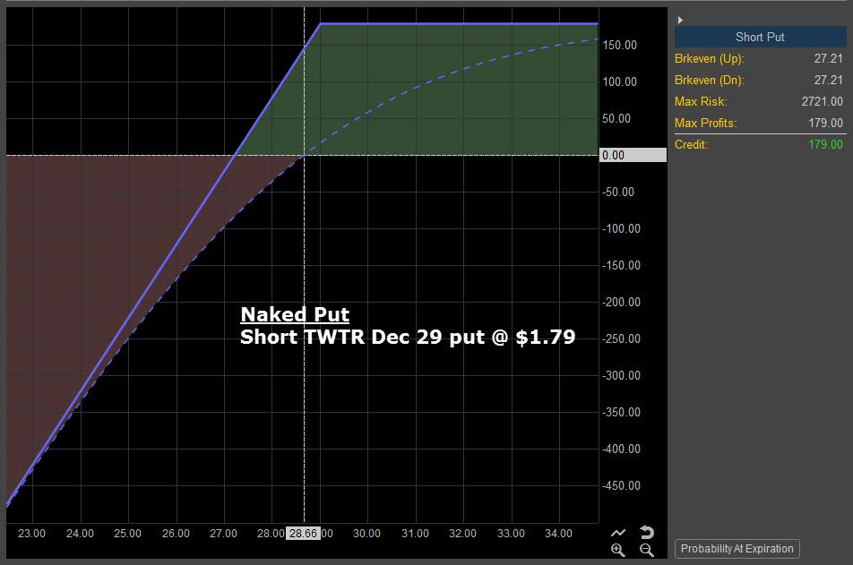 Option trading at parity