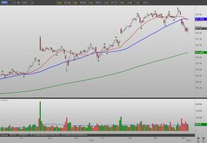 3 Blue-Chip Tech Stocks to Buy: Amazon.com, Inc. (AMZN)
