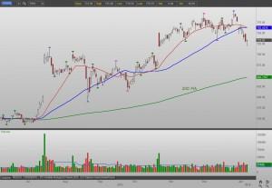 3 Blue-Chip Tech Stocks to Buy: Alphabet Inc (GOOGL)