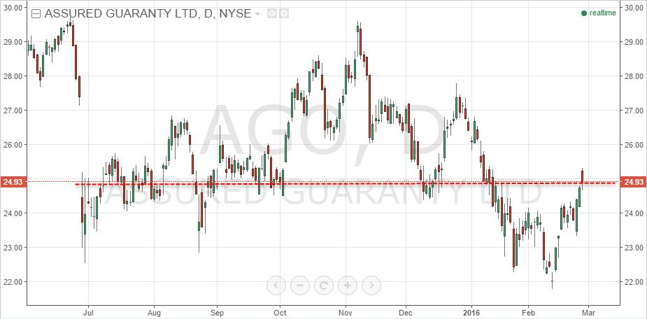 2-29-16-AGO-Stock