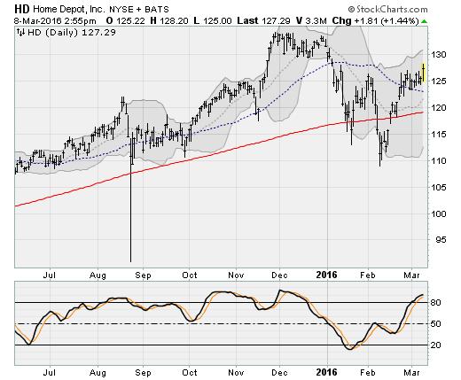 3-8-16-HD-Stock
