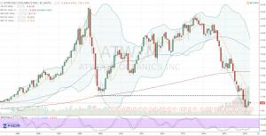 040616-atw-stock-chart