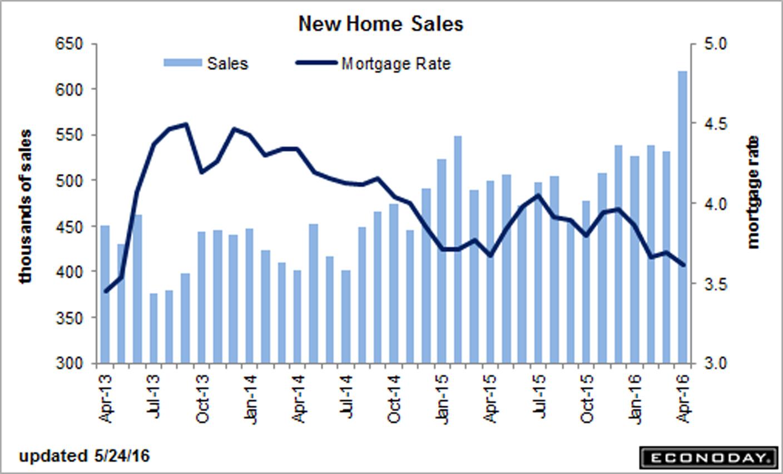 052416-Home-Sales