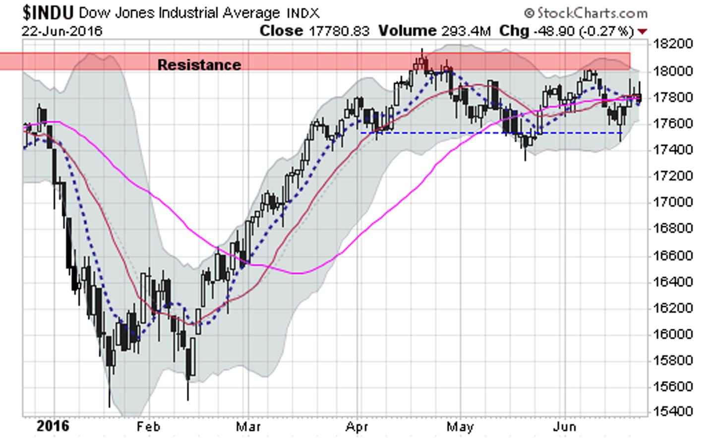 nasdaq finance stock market inc investor relations