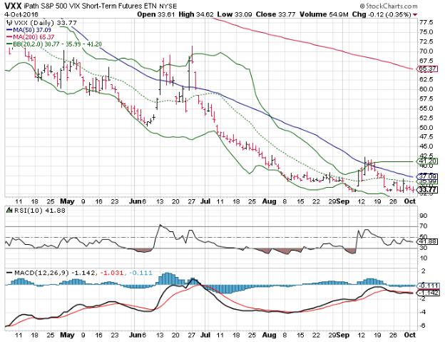 etn stock price