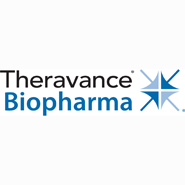 Biotech Stocks to Watch: Theravance Biopharma (TBPH)