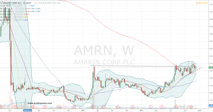 12-13-16-amrn-stock-chart