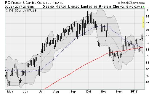 012017-pg