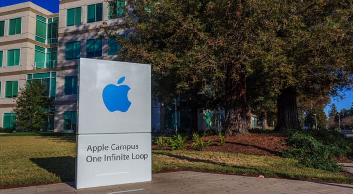 Apple (AAPL) Rating Lowered to Market Perform at BMO Capital Markets