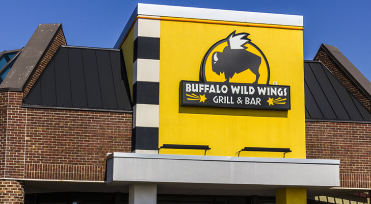Buffalo Wild Wings, Inc. (BWLD) Shares Gap Up Following Analyst Upgrade