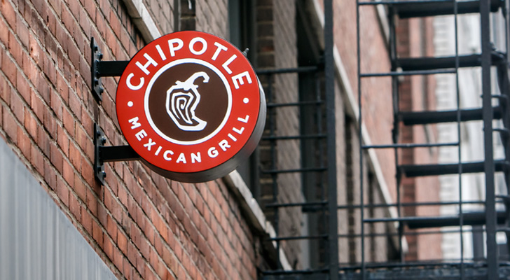 Top Stocks of 2018 No. 6: Chipotle Mexican Grill (CMG)