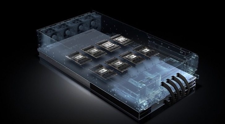 NVDA stock - Why Nvidia Corporation (NVDA) Stock Is Downright Dangerous