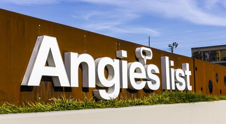 Angie's List Inc (NASDAQ:ANGI)