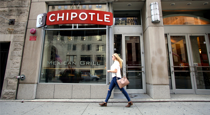 Stocks That Won Big In 2018: Chipotle (CMG)