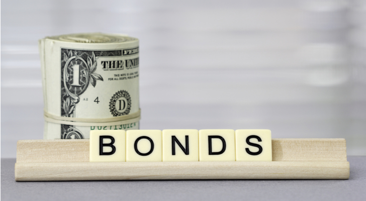 bond funds - The 7 Best Bond Funds to Buy for a Shift in Interest Rates