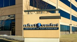 10 Hot Stocks About To Hit The Wall: Select Comfort (SCSS)