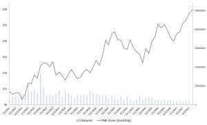 Japanese Stocks to Buy: Sony Corp (ADR) (SNE)