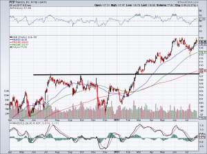 PEP, PEP Stock, Dividend stocks, dividend stocks to buy