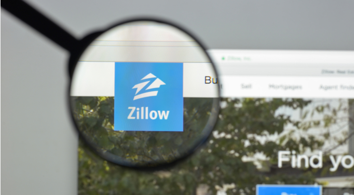ZG stock - Time to Take Profits in Zillow Stock