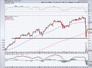 EFX stock chart