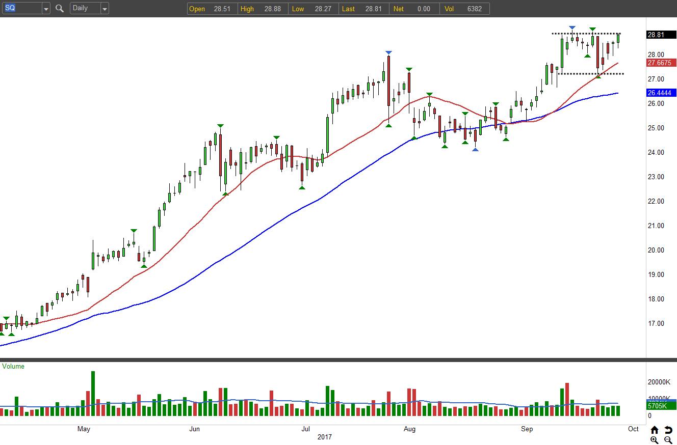 3 Tech Stocks to Buy