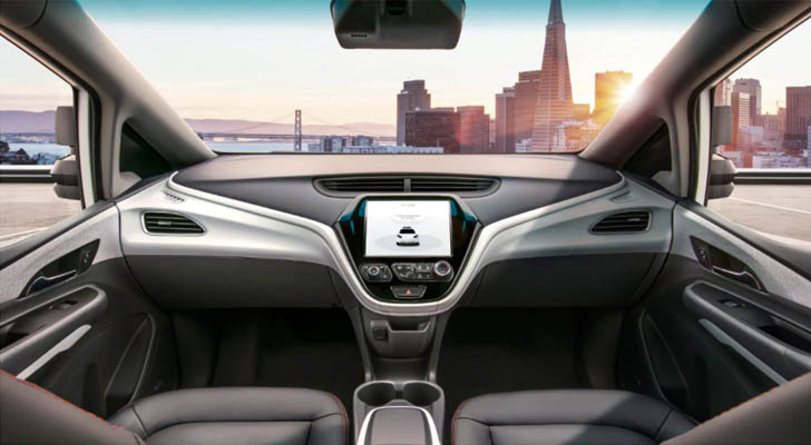 EV Stocks to Consider: General Motors (GM)