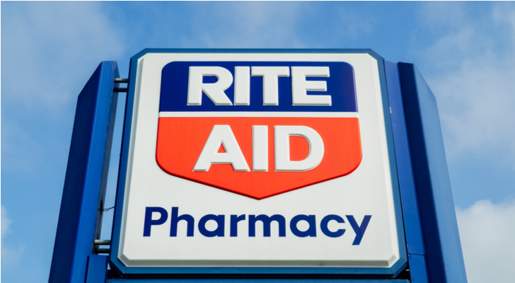 Short Interest in Rite Aid Co. (RAD) Declines By 7.5%