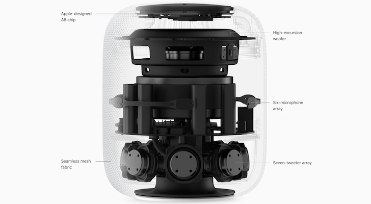 HomePod - Uh Oh… Apple Inc.'s HomePod Doesn't Have the Best Audio