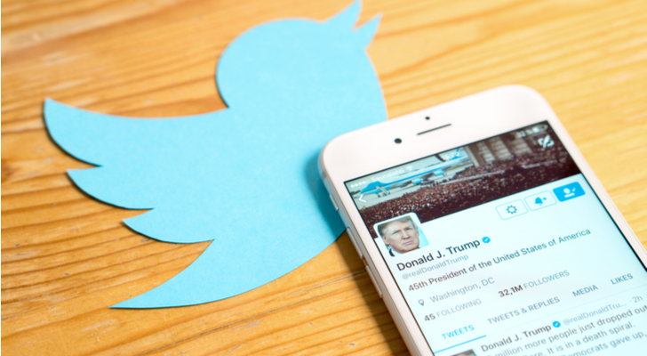 Blue Chips at Risk of a Prolonged Slump: Twitter (TWTR)