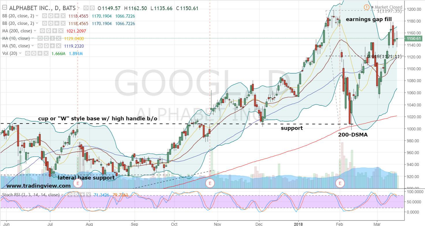 Alphabet (GOOGL) Getting Somewhat Favorable Press Coverage, Analysis Finds