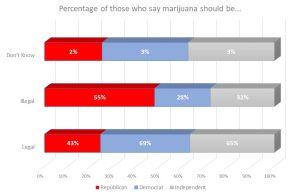 John Boehner, marijuana legalization