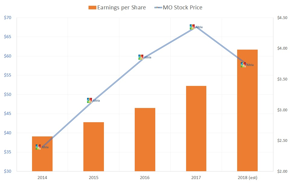 Stansberry Asset Management LLC Buys New Holdings in Altria (MO)