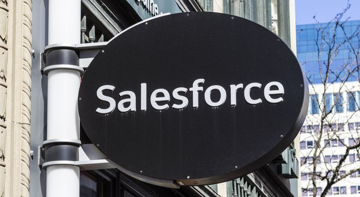 Strong Momentum Stocks: Salesforce (CRM)