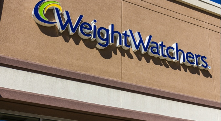Underappreciated Stocks: Weight Watchers (WTW)