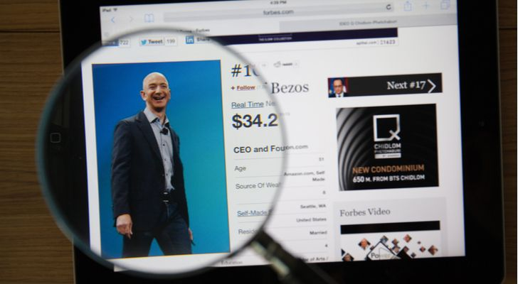 Most Successful People in Business: Jeff Bezos, Amazon (AMZN)