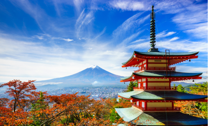 WisdomTree Japan Hedged Equity Fund (DXJ) best etfs
