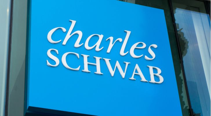 Low-Cost Mutual Funds: Schwab International Core Equity Fund (SICNX)