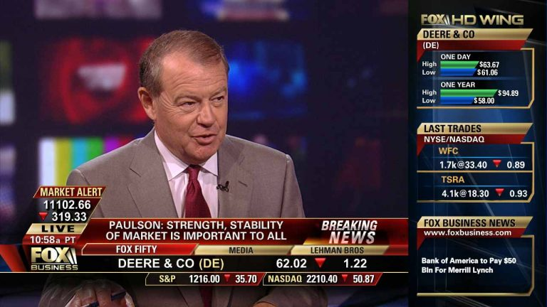 financial crisis - Stuart Varney of FOX Business Network and the Lessons of the 2008 Financial Crisis