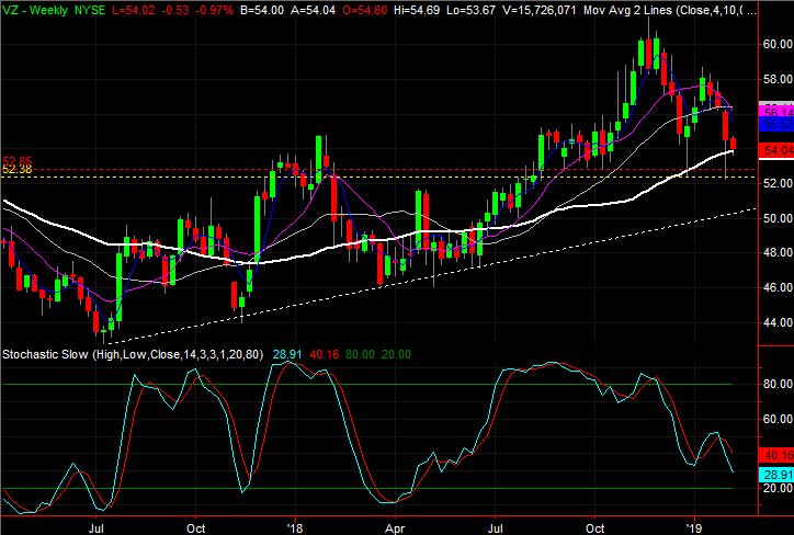 3 Big Stock Charts for Tuesday: Broadcom, Kinder Morgan and
