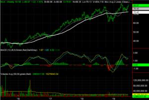 Baxter International (BAX) stocks to buy
