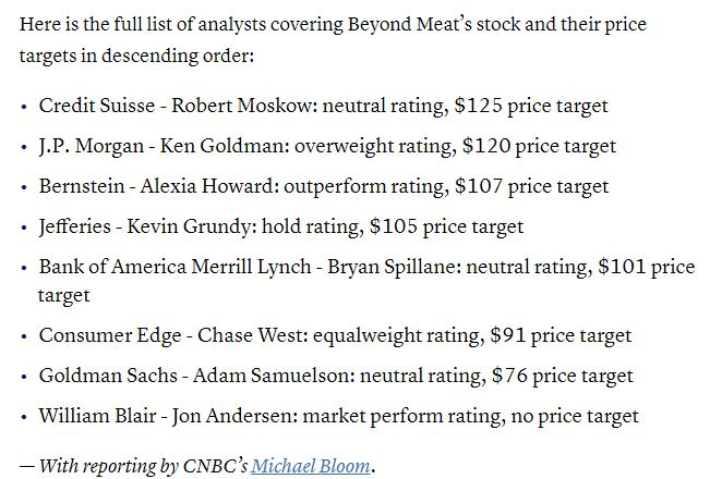 Beyond Meat Stock: BYND Has Finally Lost Its Sizzle | InvestorPlace