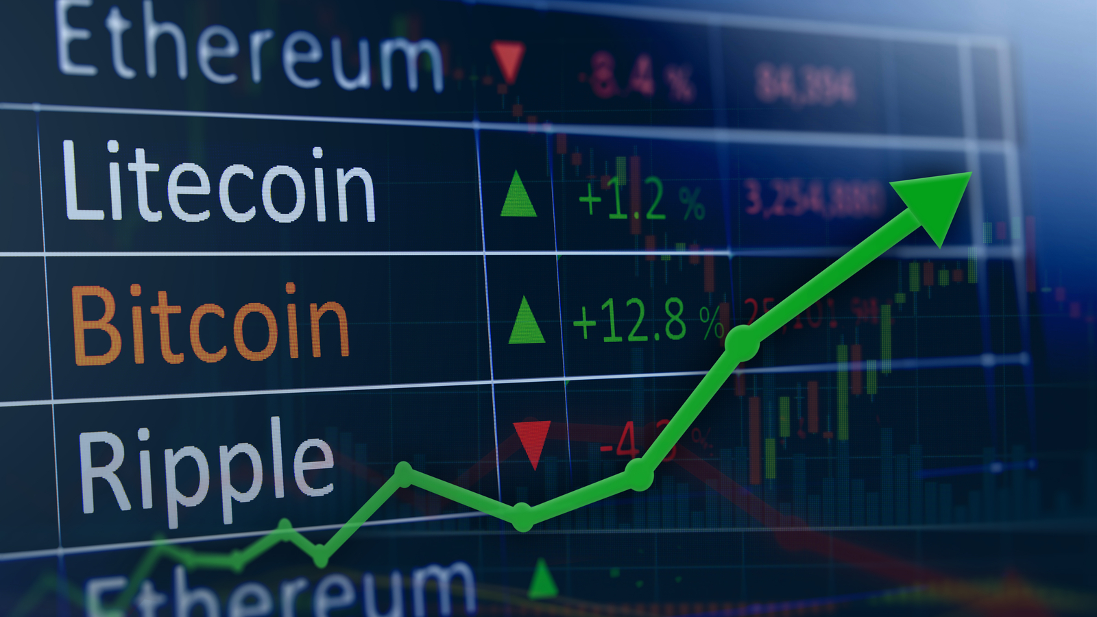 bitcoin jelenlegi állapota