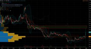 Stock Ready to Trade in 2020: Nio Limited (NIO)