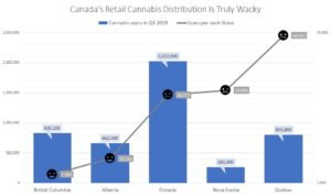Canadian cannabis stores across provinces